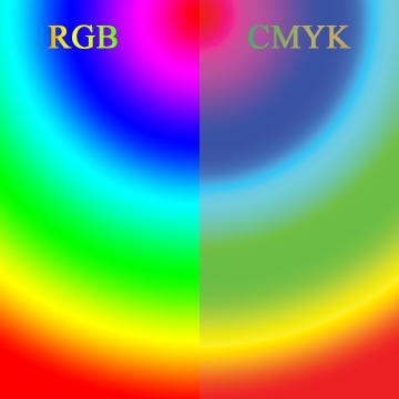 diferencia de colores RGB y CMYK