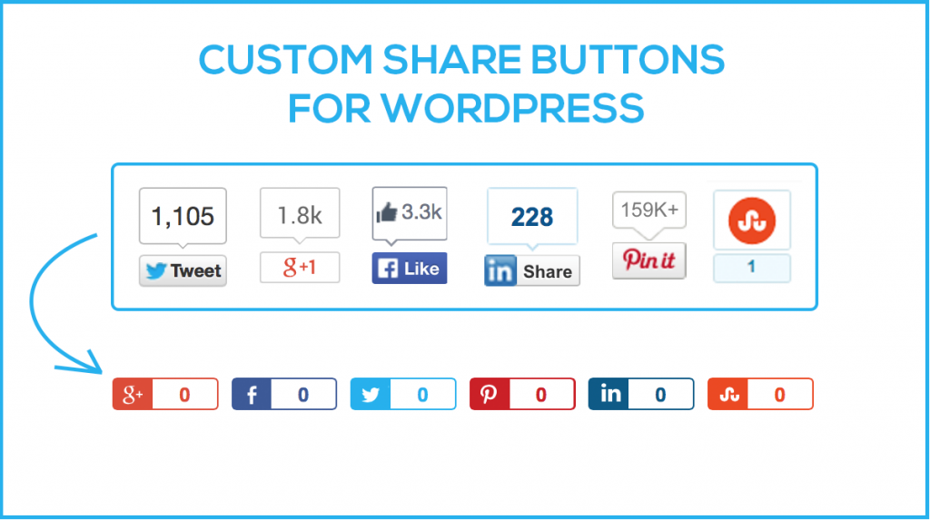 ../../../../Downloads/custom-share-buttons-for-wordpress-with-sharrre-1024x573.png
