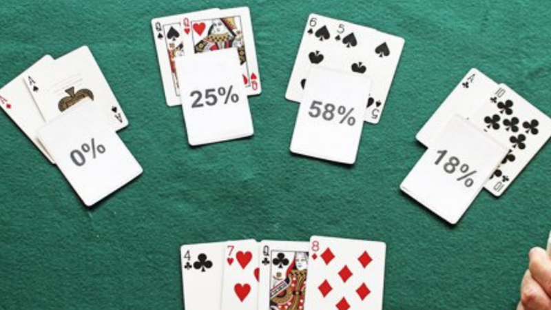 Matemática do poker: pot odds