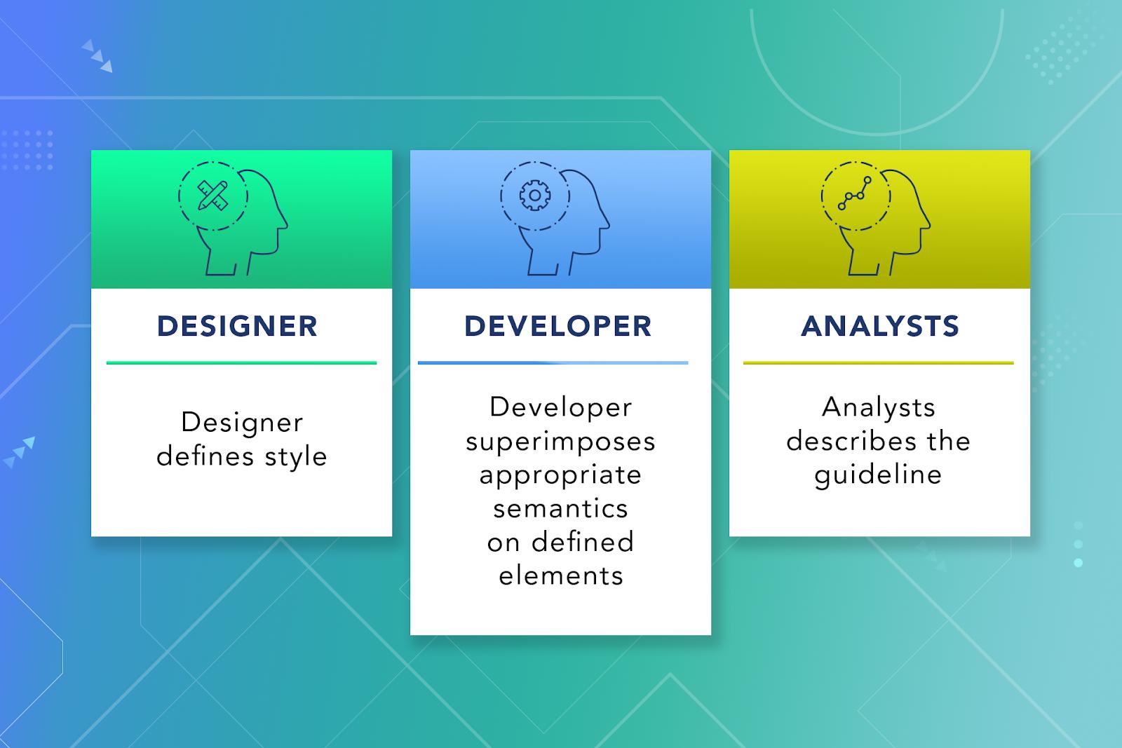Design System - Softengi
