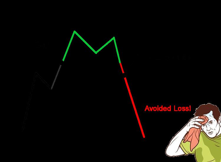 Die besten Strategien für Goldhandel 2019