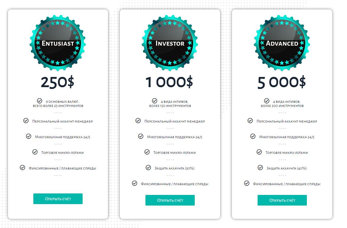 Форекс-брокер или мошенник: обзор AdvanceStox и отзывы вкладчиков