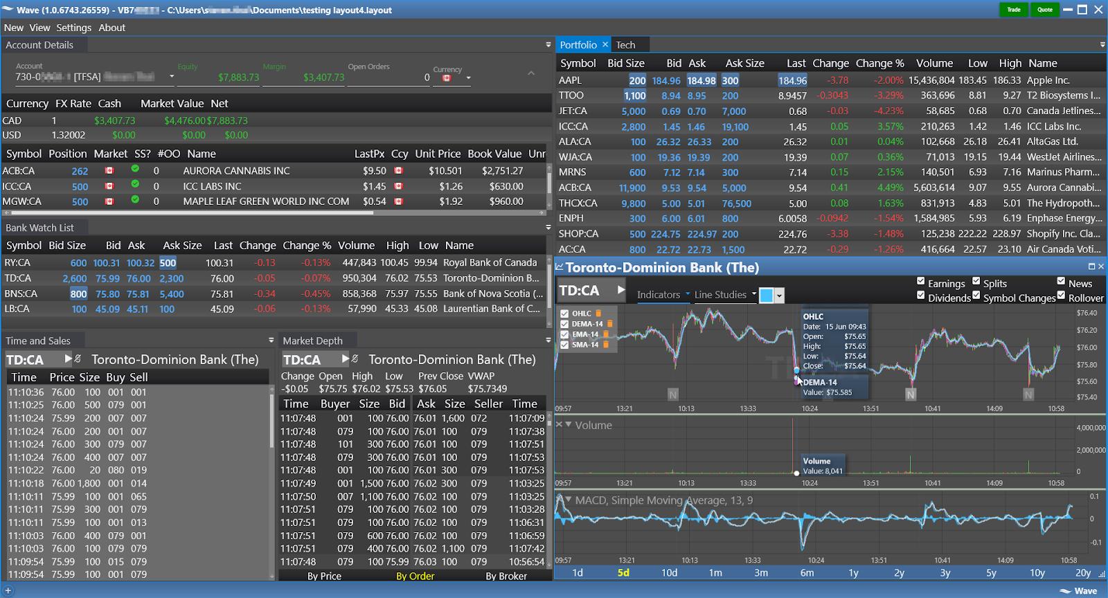 Virtual Brokers' VB Wave Premium Trading Platform
