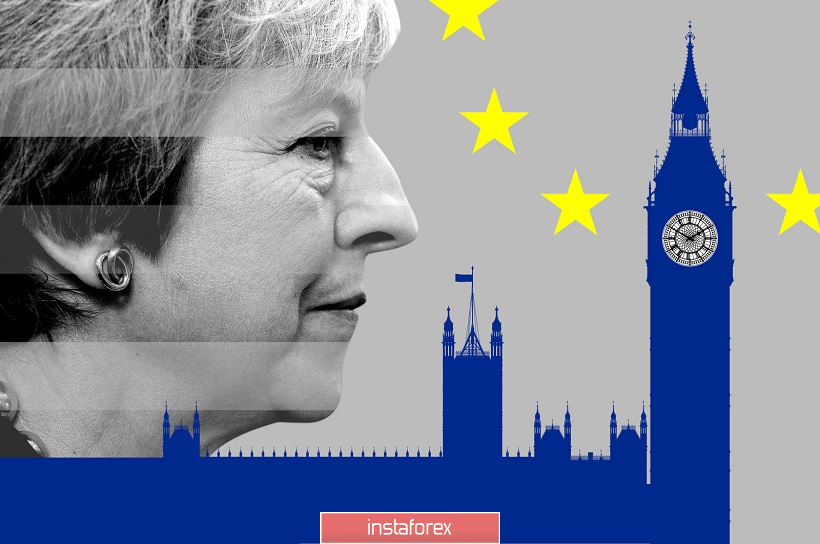InstaForex Analytics: Đêm Brexit: các kịch bản chính