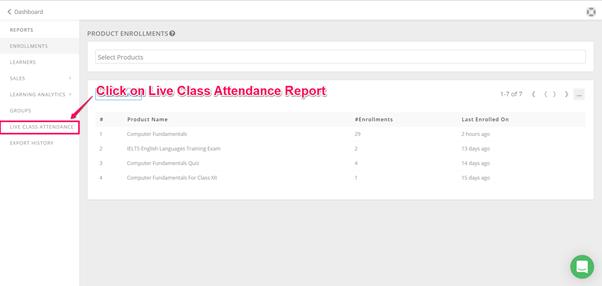 Live attendance Report