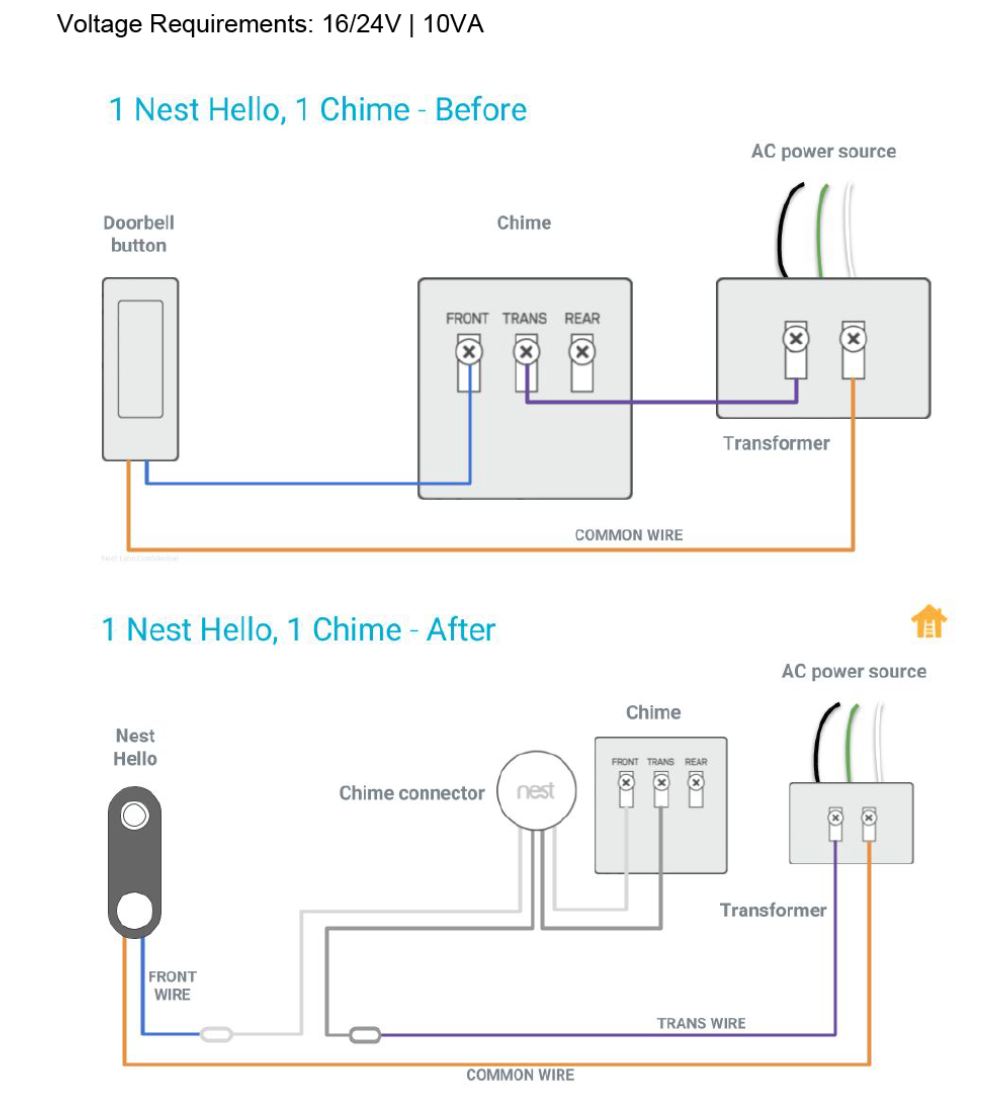 Chime Wiring Diagram doorbell wiring troubleshooting ... on 2 bells wiring for doorbell, wiring multiple doorbells, repair a doorbell, wiring switch, wiring light, household wiring doorbell, wiring smoke detectors, wiring ceiling fan,