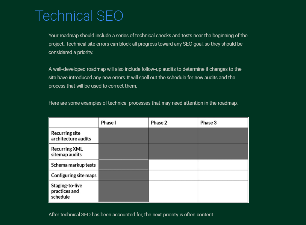 Technical SEO roadmap.