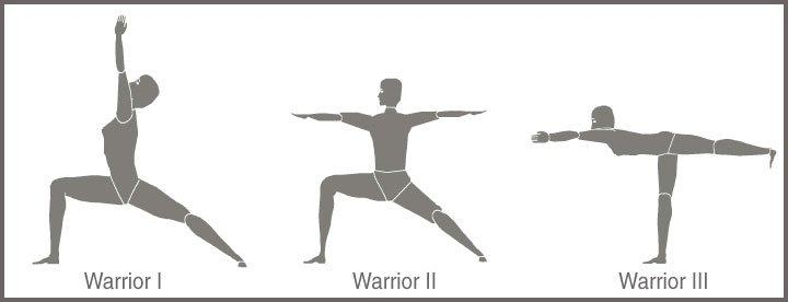 http://www.yoga-tribe.com/images/warrior1-2-3.jpg