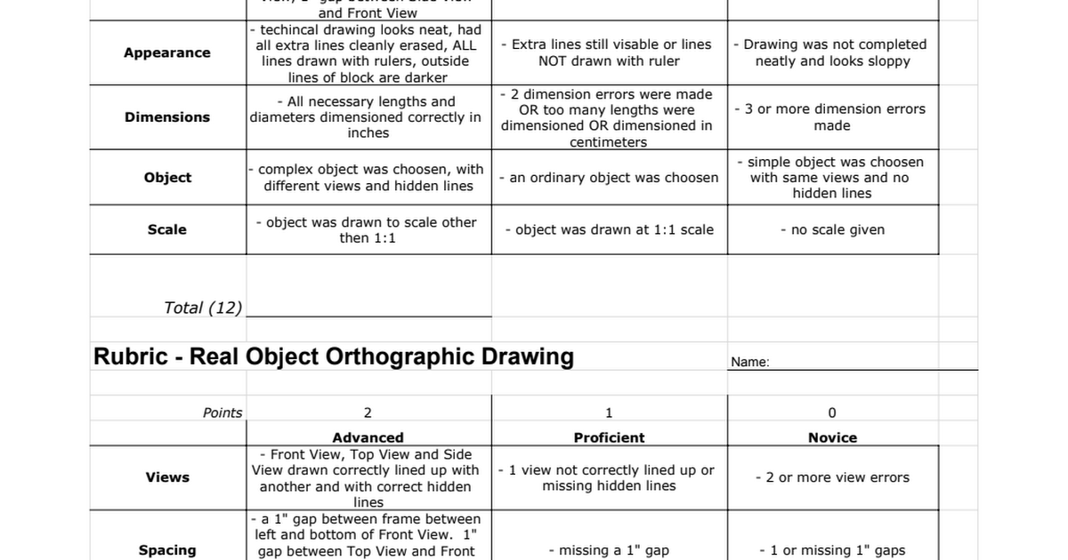 Line Drawing Rubric : Real object orthographic drawing rubric inches google