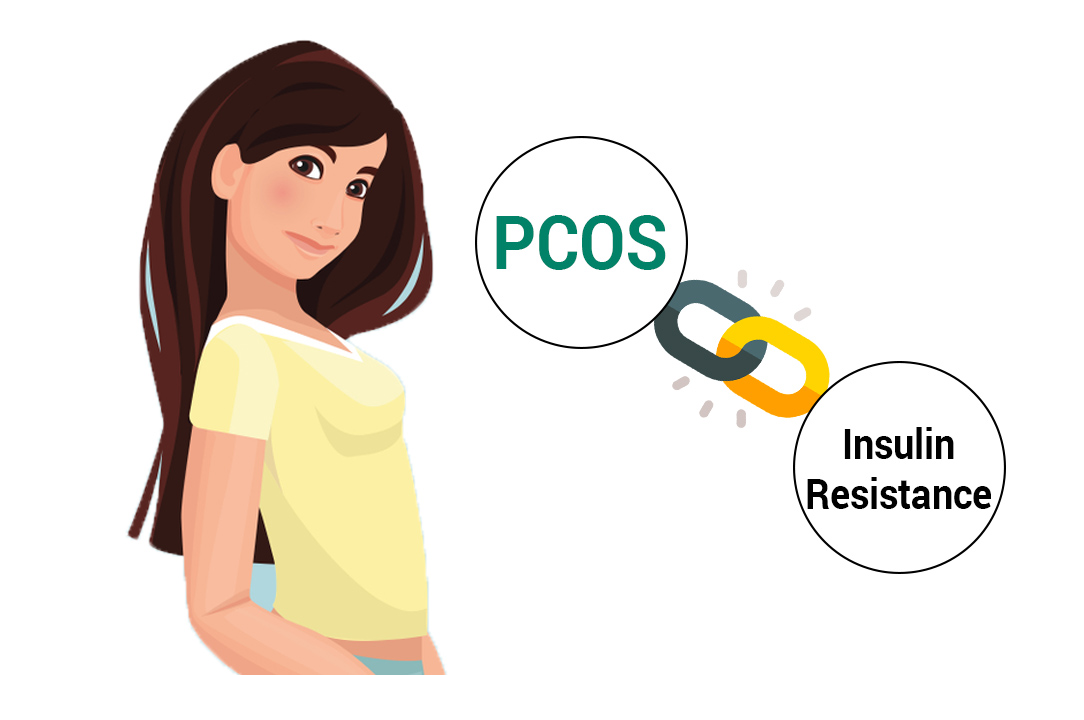 Know the relationship between PCOS and insulin resistance at Ziva Fertility Center Hyderabad, the best PCOS treatment near Manikonda