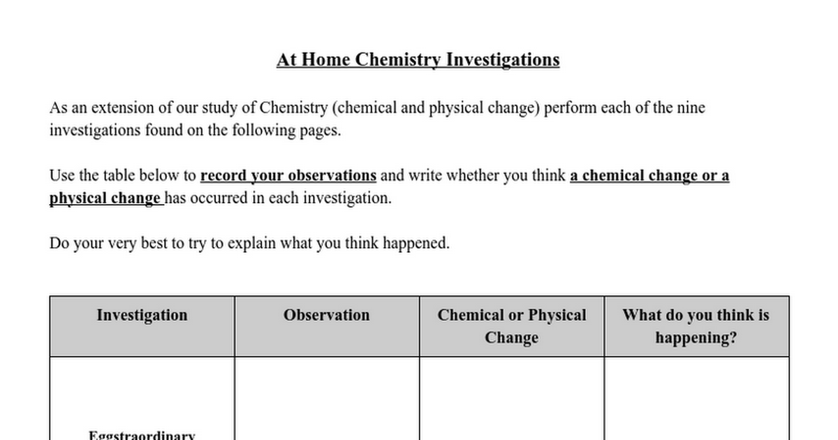 chem investigative prject Chemistry science project to determine how salt changes the freezing point of a solution and why salt is used when making ice chemistry of ice-cream making:.