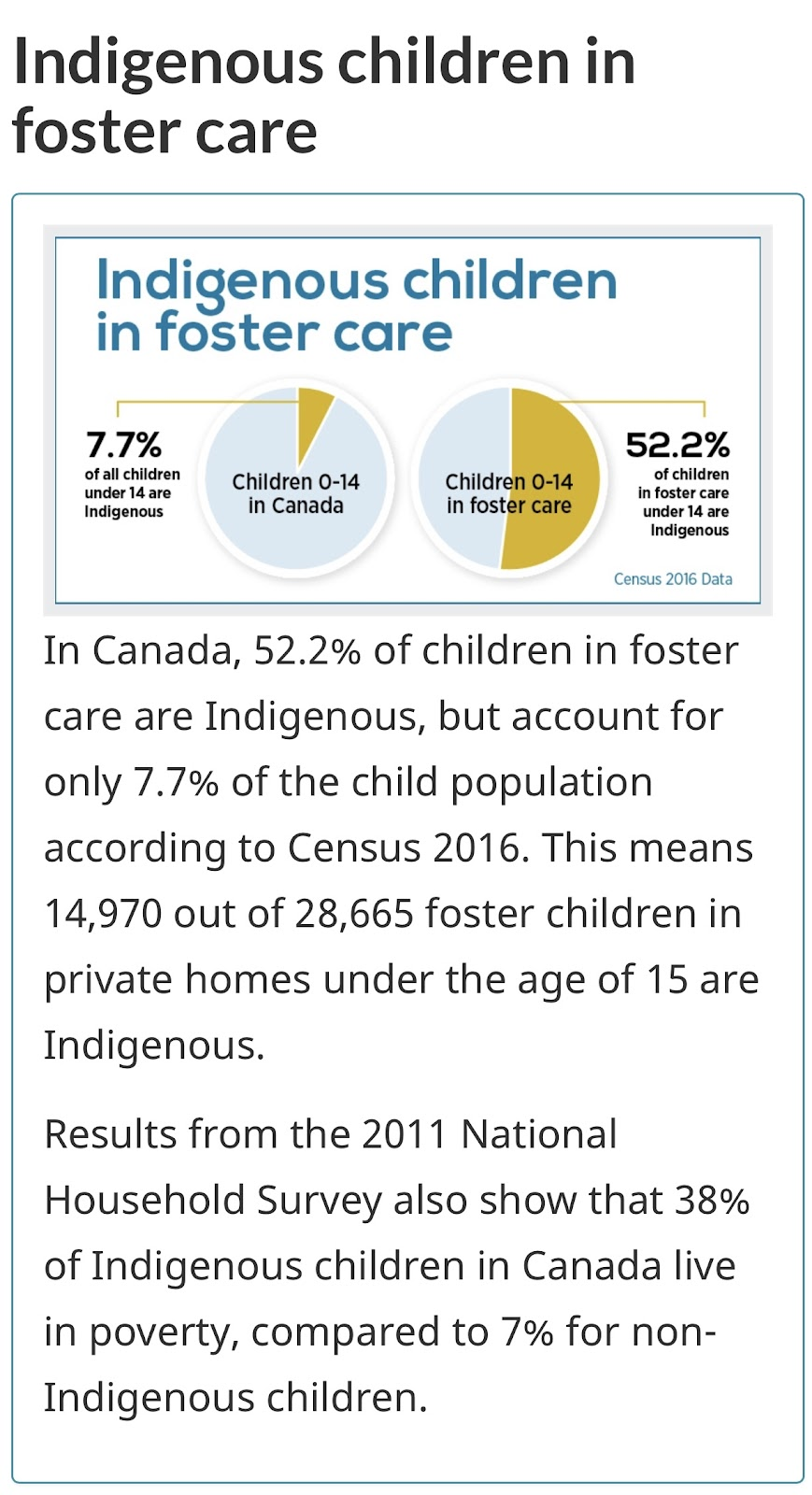 Image from the the government of Canada website detailing the rate of separation and foster care institutionalization of Indigenous children.