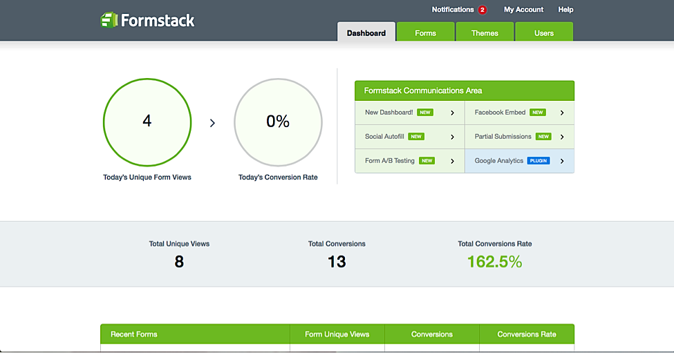 Formstack Tools to Optimize Your Marketing Funnels