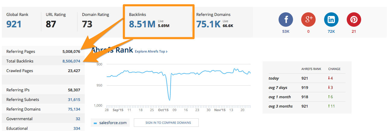Strengthen your backlink profile.png