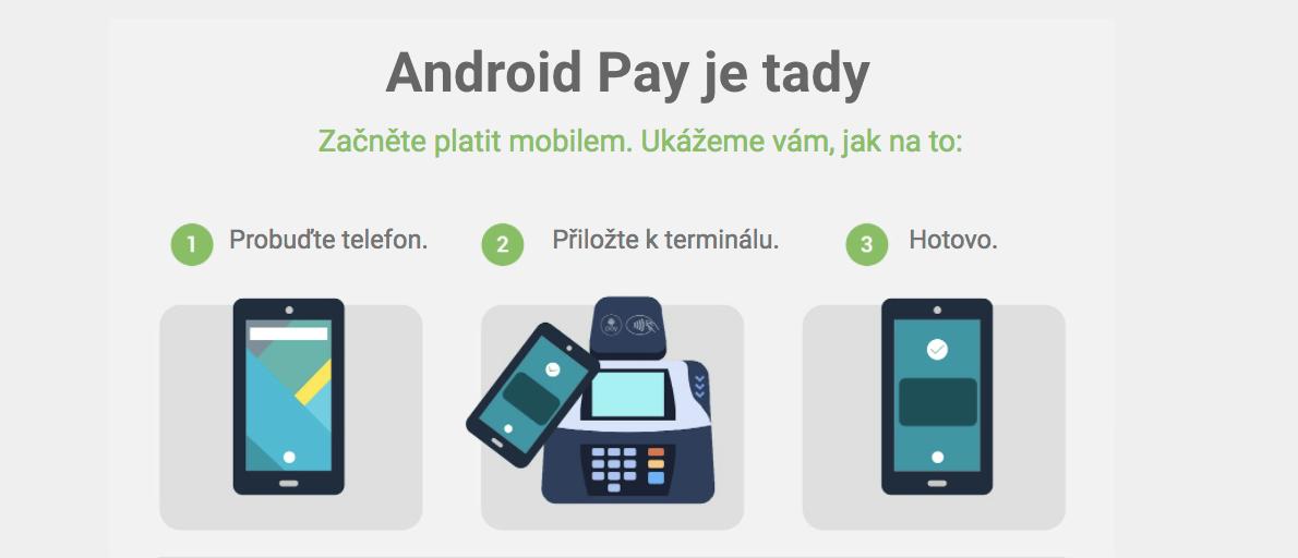 Google Blog Cr Android Pay Zdravi Cesko