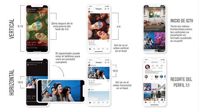 Los 5 anuncios de Instagram más importantes del 2019 9