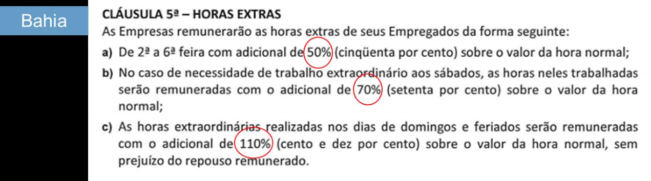 Hora Extra na Convencao Coletiva de Trabalho da Bahia