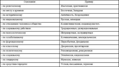 Все ответы на билеты по МХК 9 класс 2011-2012уч.г..doc