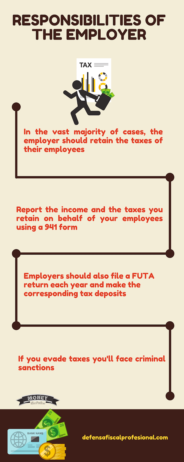 Infographic showing the responsibilities of employees and employers