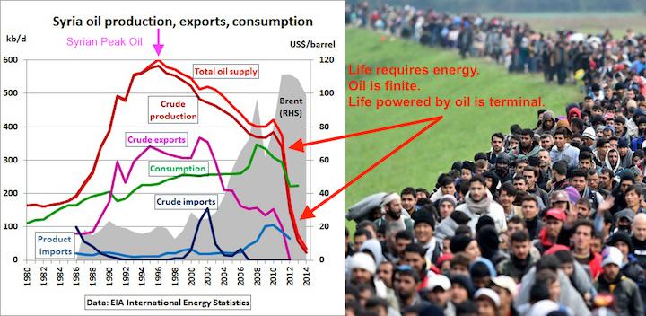 Syria_EnergyCollapseMigration720.jpg