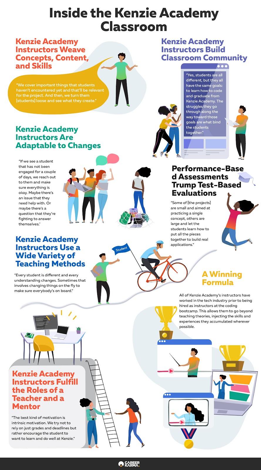 Inside the Kenzie Academy Classroom: Instructors' Spotlight