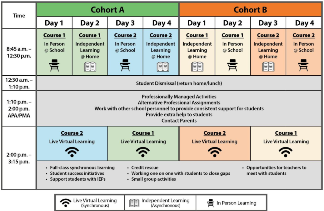 Day schedule diagram provided by the TDSB