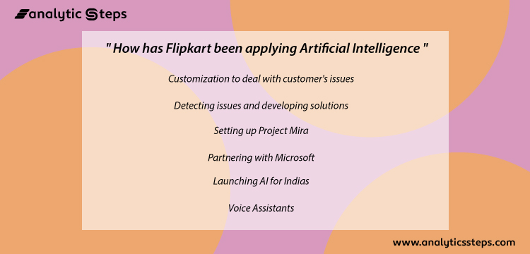 From customization to deal with customer's issues, detecting issues and developing solutions, setting up project mira, partnering with microsoft, launch AI for India and introducing voice assistants, learn how Flipkart has been applying Artifical Intelligence