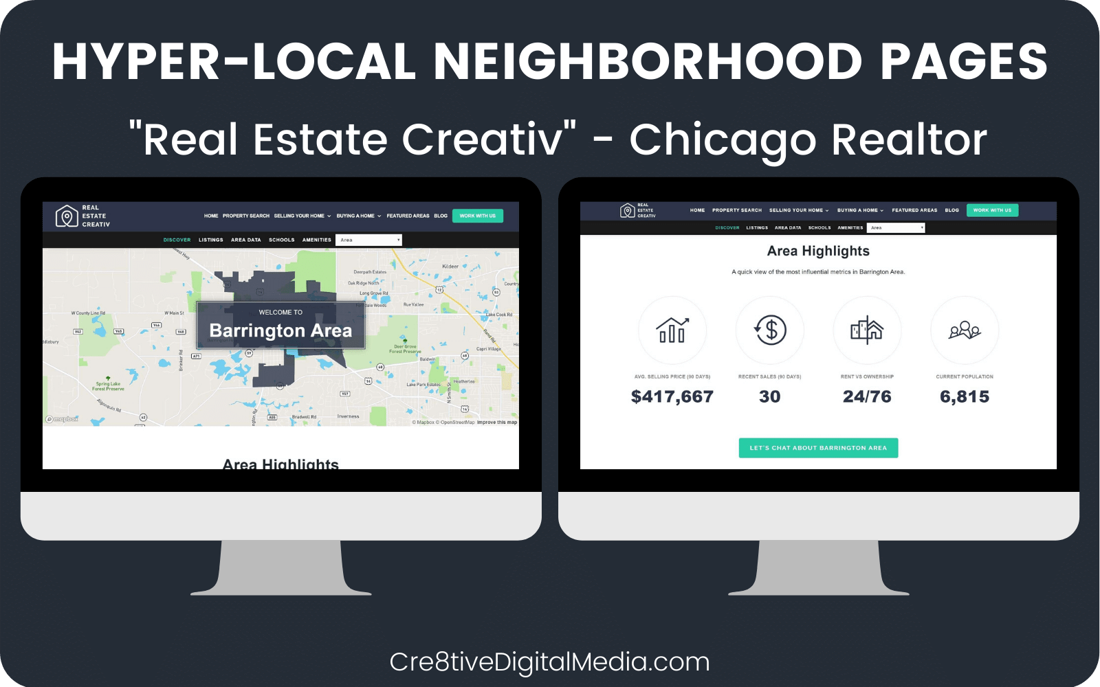 "Hyper-Local Neighborhood Pages from ""Real Estate Creativ's Websites"