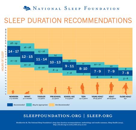 sleep-duration