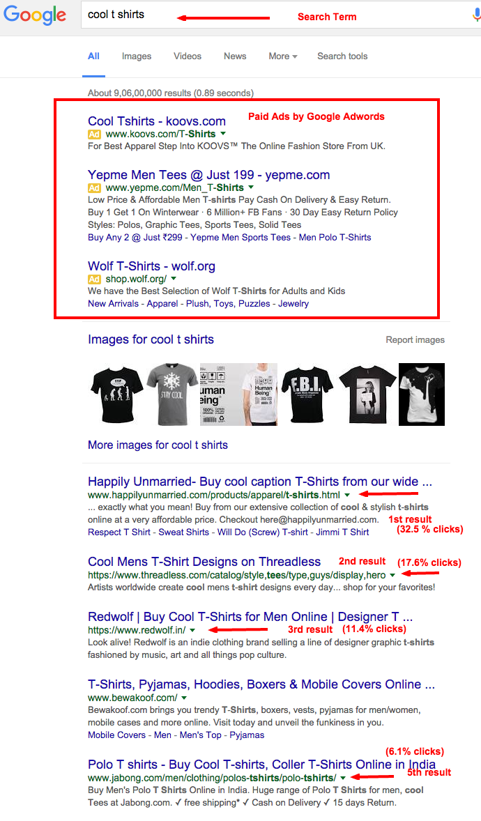 cool t shirts   Google Search.png