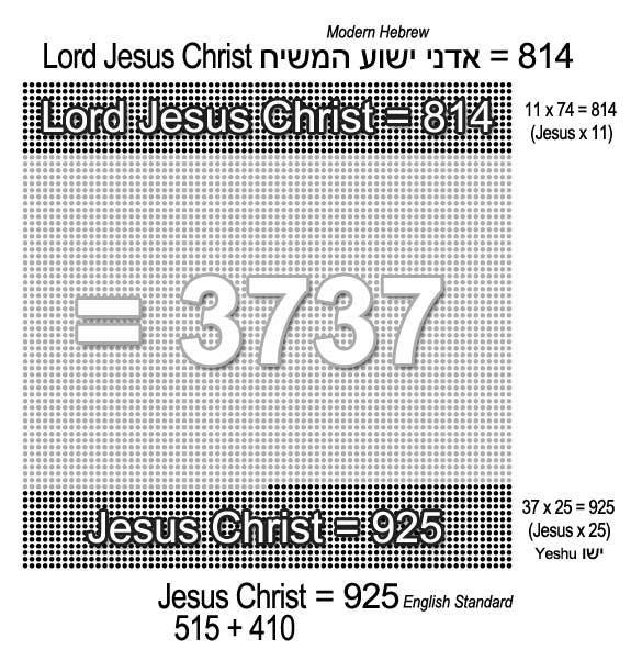 Genesis 1:1 = JESUS² - 37x73 com