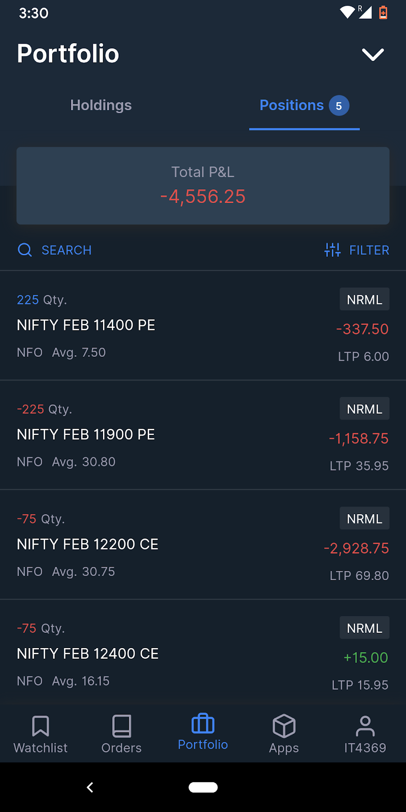 P&L for 14 Feb