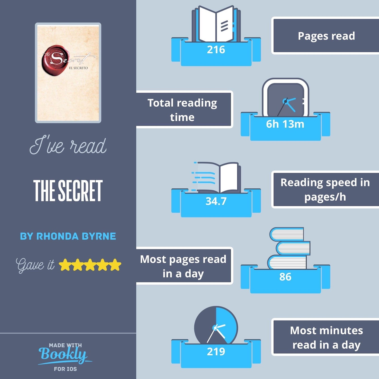 book infographic bookly