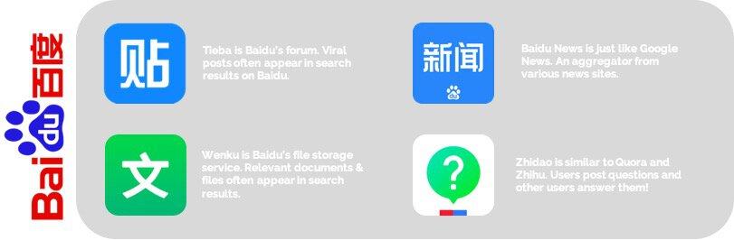Baidu Services for SEO - Dragon Social