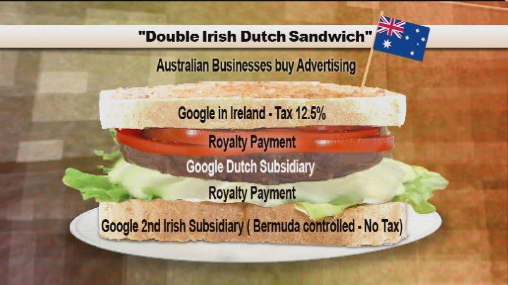 DUplo Irlandês com sanduíche holandês