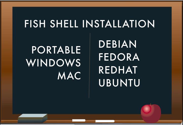 unix shells - install fish