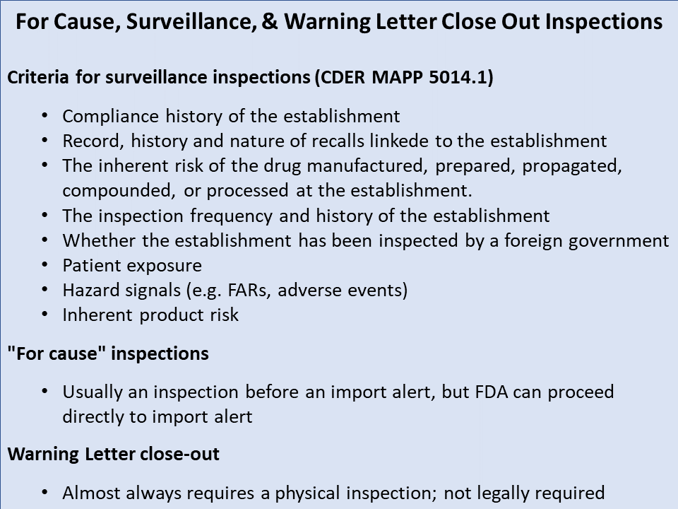 Figure 2: For Cause, Surveillance, & Warning Letter Close Out Inspections Criteria