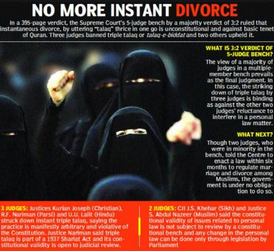 Triple Talaq is no more valid in India
