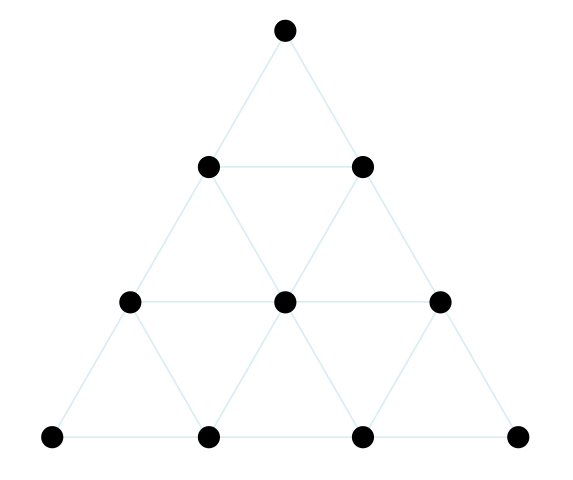 https://upload.wikimedia.org/wikipedia/commons/thumb/6/66/Tetractys.svg/573px-Tetractys.svg.png