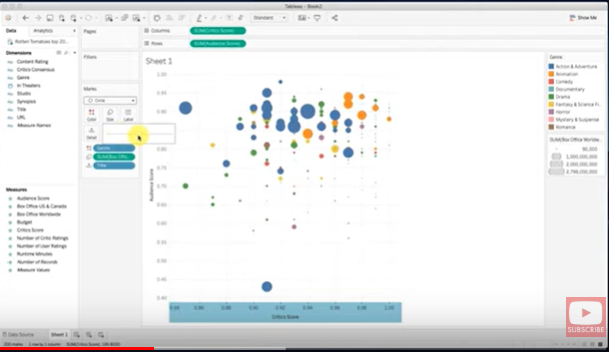 tableau overview 7