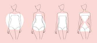 Fashion and body types: Finding the right clothes for your body
