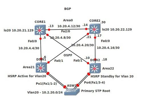 BGP2a.jpg