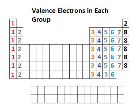 how to find valency of so4