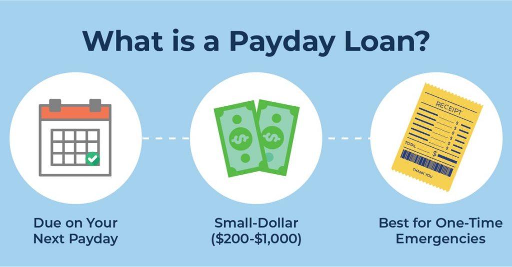cash advance borrowing products low credit score