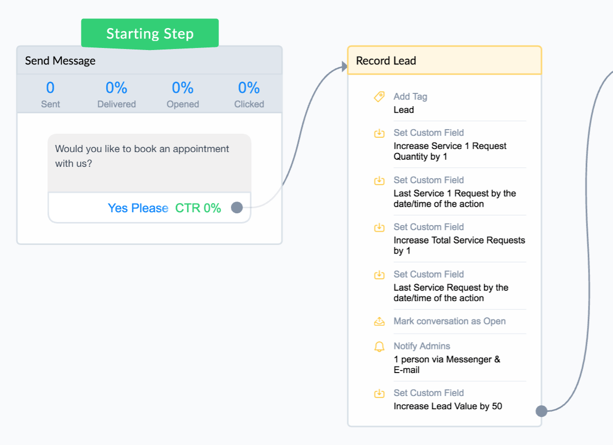 """Creating a """"record lead"""" block for conversion tracking in ManyChat"""