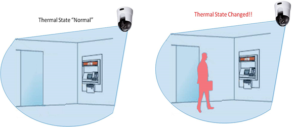 Which types of motion detection are available on my ip camera d hardware or pir passive infrared sensor motion is detected when an object enters the image and gives off a different heat signature ccuart Choice Image