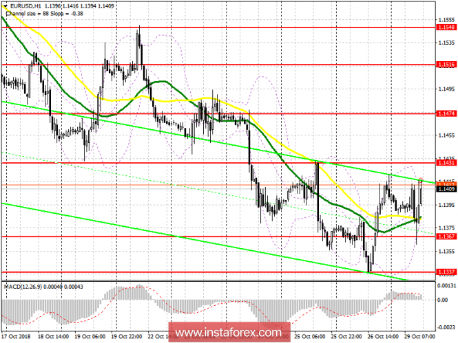 EUR / USD: plan for the US session on October 29. Angela Merkel's statement put only temporary pressure on the euro