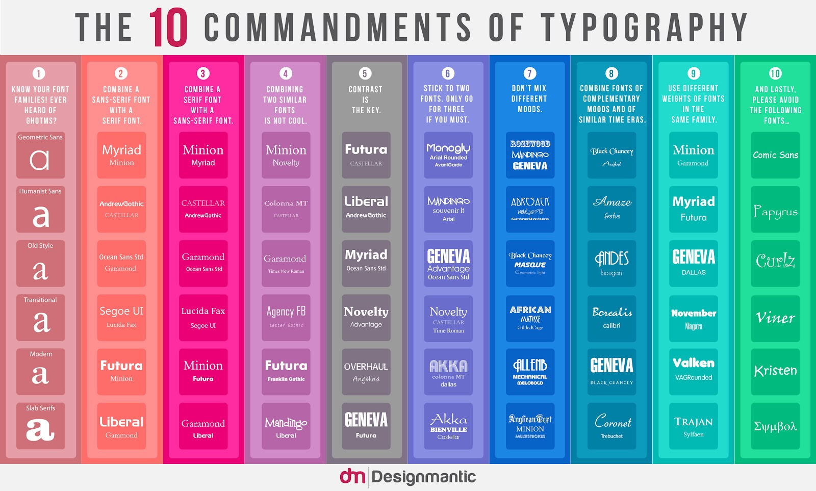 designmantic typography commandments infographic