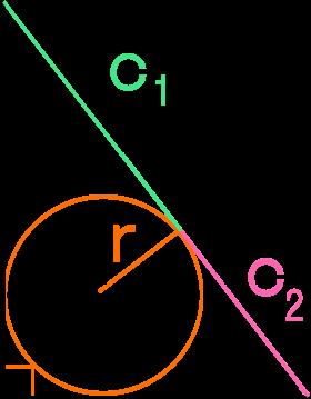 Площадь треугольника вписанного в окружность