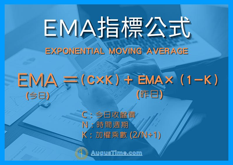 EMA,EMA指標,EMA均線,EMA公式,EMA線,EMA SMA,EMA是什麼,EMA優點,EMA缺點,EMA指標參數,EMA指標設定,EMA指標教學,EMA指標實戰,EMA指標用法,EMA指標計算,